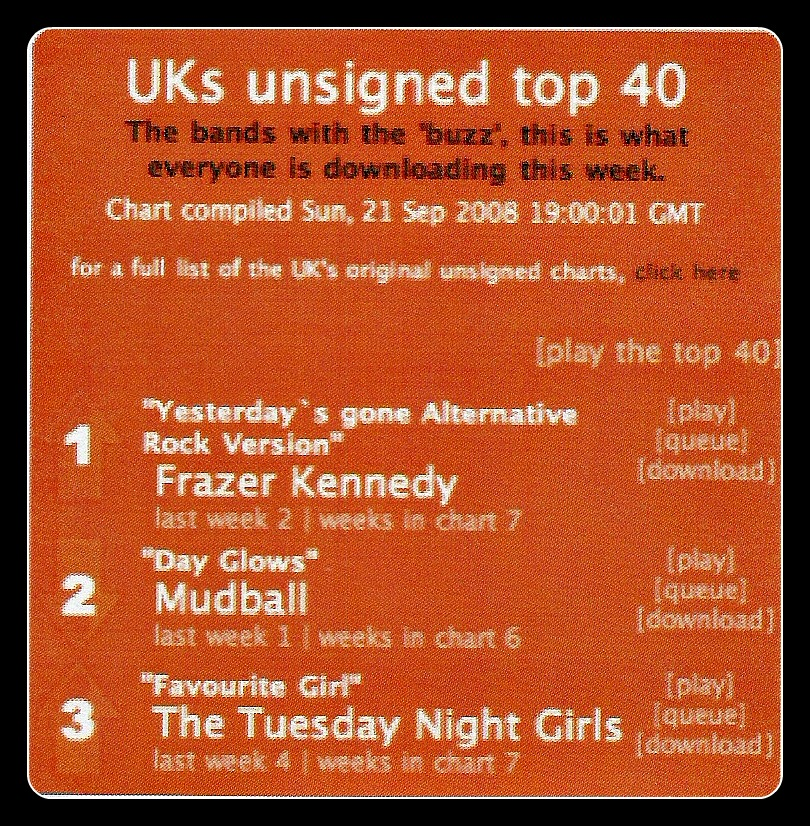 Yesterday's Gone in UK Unsigned Music Chart 2008